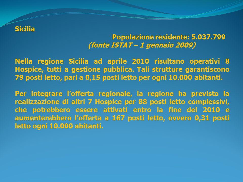 Sicilia Popolazione residente: 5.037.799 (fonte ISTAT – 1 gennaio 2009) Nella regione Sicilia ad aprile 2010 risultano operativi 8 Hospice, tutti a ge