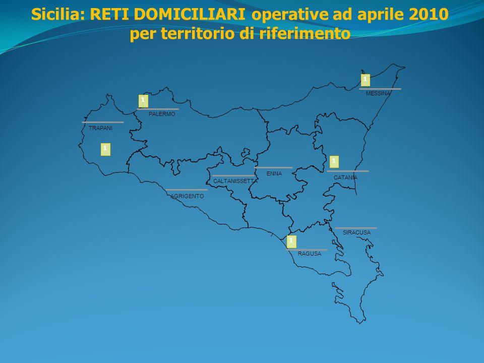 Sicilia: RETI DOMICILIARI operative ad aprile 2010 per territorio di riferimento ENNA RAGUSA CALTANISSETTA MESSINA SIRACUSA TRAPANI CATANIA AGRIGENTO
