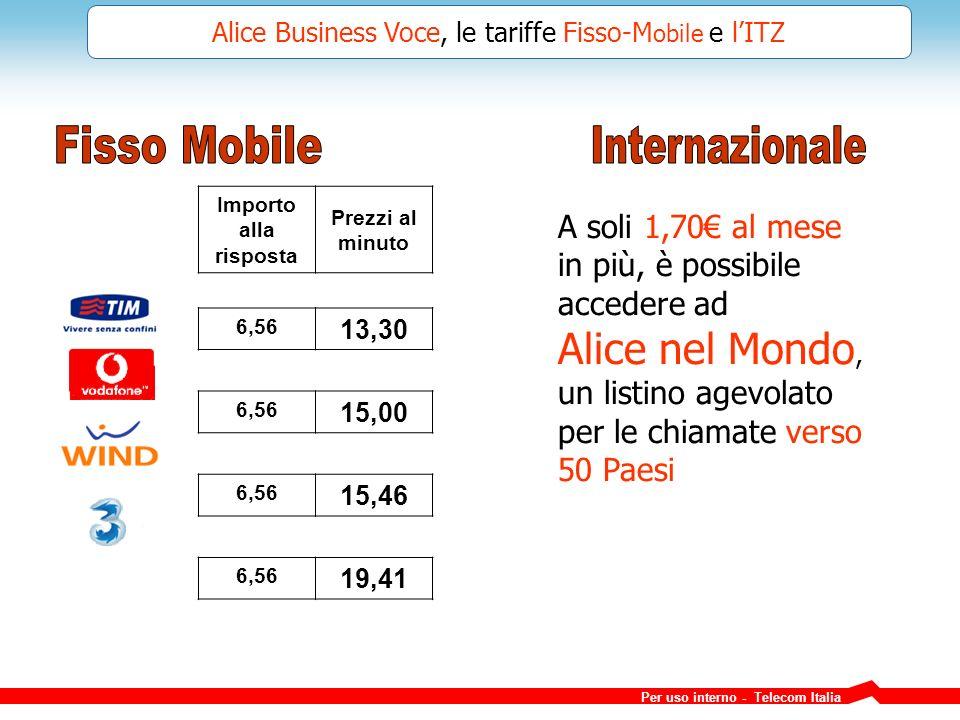 Per uso interno - Telecom Italia Importo alla risposta Prezzi al minuto 6,56 13,30 6,56 15,00 6,56 15,46 6,56 19,41 Alice Business Voce, le tariffe Fisso-M obile e lITZ A soli 1,70 al mese in più, è possibile accedere ad Alice nel Mondo, un listino agevolato per le chiamate verso 50 Paesi