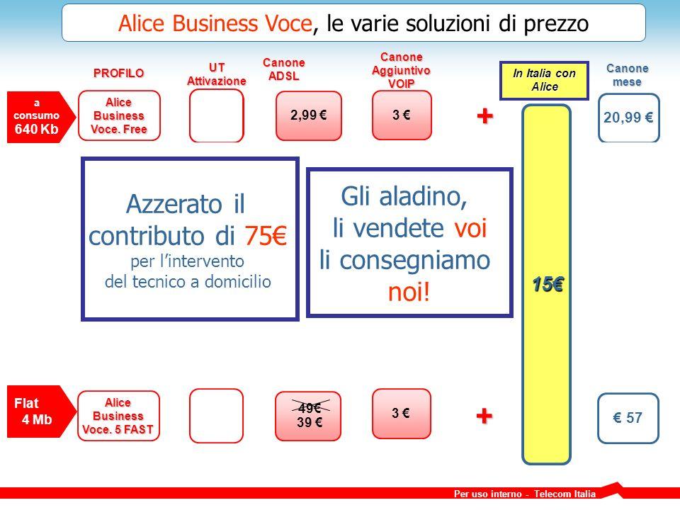 Per uso interno - Telecom Italia Alice Business Voce.