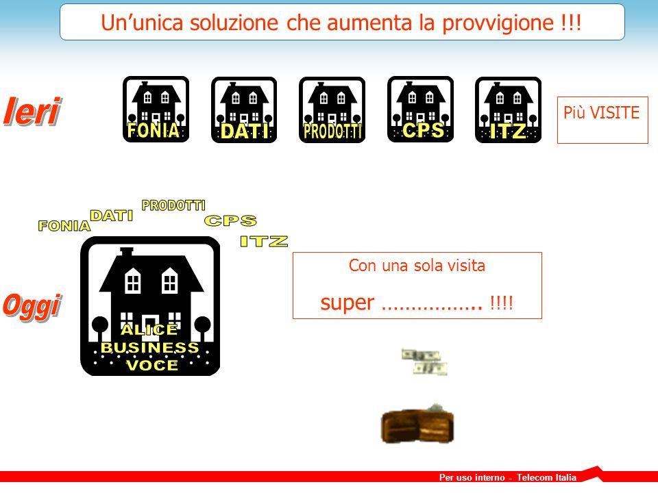 Per uso interno - Telecom Italia Ununica soluzione che aumenta la provvigione !!.