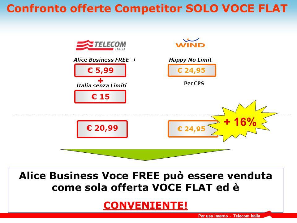 Per uso interno - Telecom Italia 20,99 24,95 + Alice Business Voce FREE può essere venduta come sola offerta VOCE FLAT ed è CONVENIENTE.