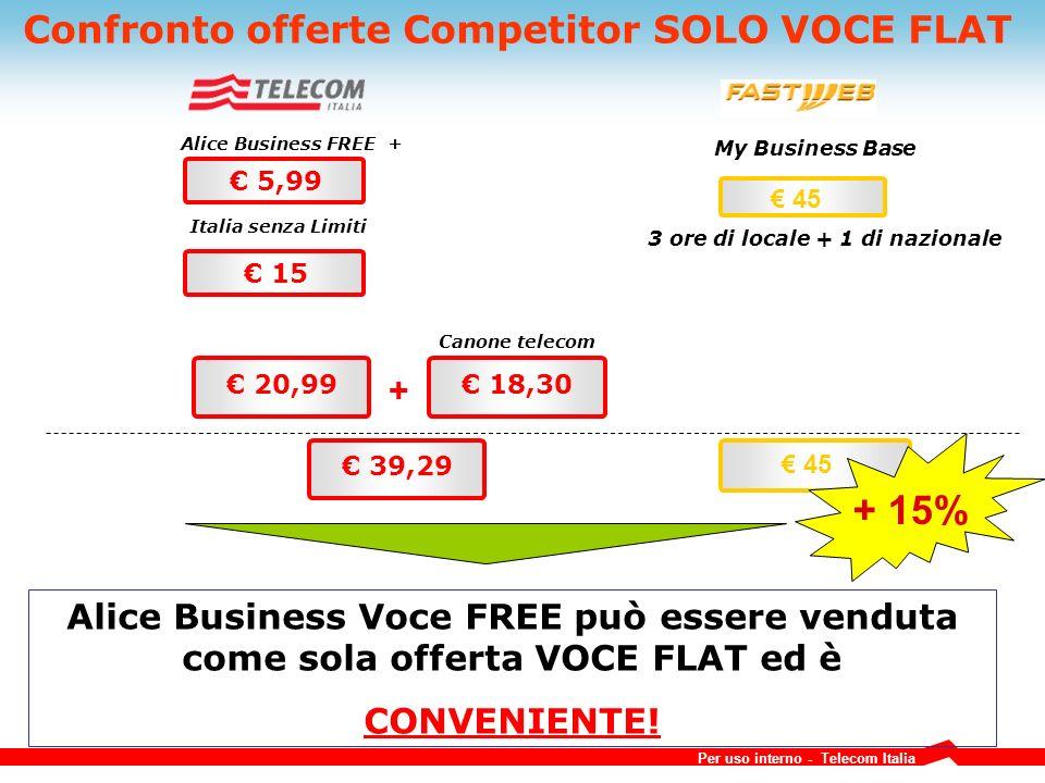 Per uso interno - Telecom Italia 20,99 + Alice Business Voce FREE può essere venduta come sola offerta VOCE FLAT ed è CONVENIENTE.