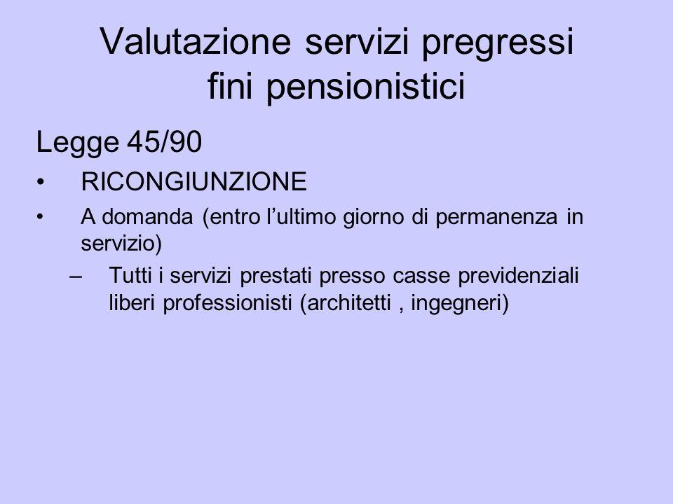 Valutazione servizi pregressi fini pensionistici Legge 45/90 RICONGIUNZIONE A domanda (entro lultimo giorno di permanenza in servizio) –Tutti i servizi prestati presso casse previdenziali liberi professionisti (architetti, ingegneri)
