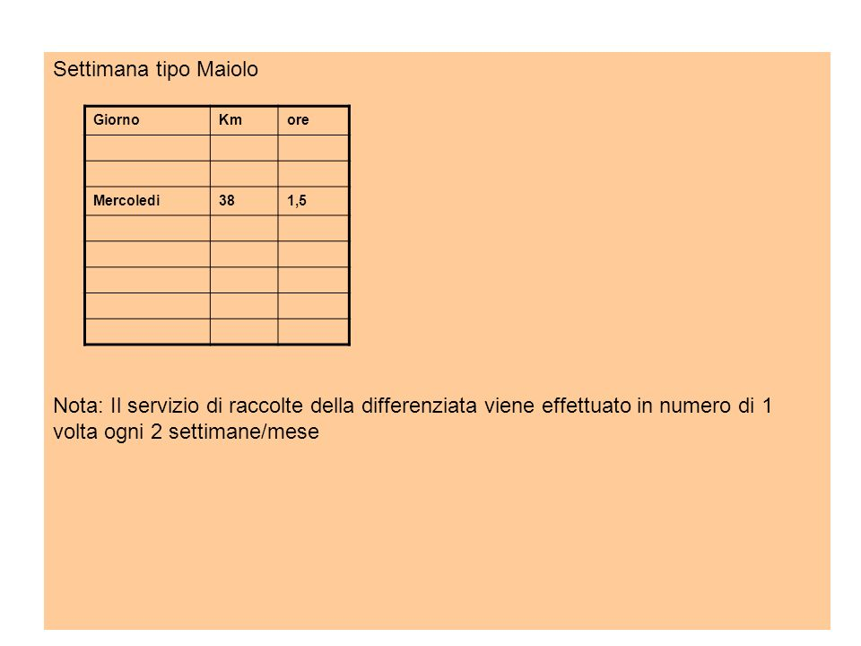 Settimana tipo Maiolo Nota: Il servizio di raccolte della differenziata viene effettuato in numero di 1 volta ogni 2 settimane/mese GiornoKmore Mercoledi381,5