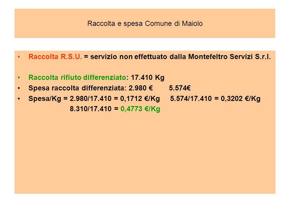 Raccolta e spesa Comune di Maiolo Raccolta R.S.U.