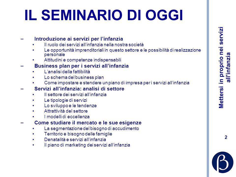 Mettersi in proprio nei servizi all infanzia 62 RISORSE Linee guida ASSIRM per le ricerche di mercato in Internet http://www.assirm.it/ http://www.assirm.it/ Ricerche tradizionali www.laboratorioitalia.net www.laboratorioitalia.net MLIST www.mlist.it www.mlist.it Statistiche sul mondo del Web www.i-dome.com www.gandalf.it www.between.it www.worldopinion.com Osservatorio internet Italia dellUniversità Bocconi