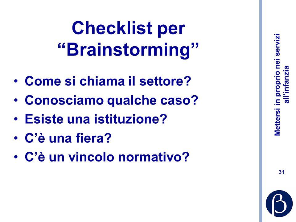 Mettersi in proprio nei servizi all infanzia 30 Routine preliminare Definizione obiettivi e confini della ricerca Lista parole chiave Prima ricerca libera Brainstorming Primo censimento risorse Seconda ricerca