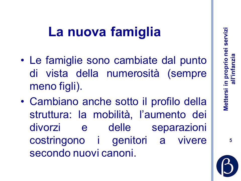 Mettersi in proprio nei servizi all infanzia 5 La nuova famiglia Le famiglie sono cambiate dal punto di vista della numerosità (sempre meno figli).