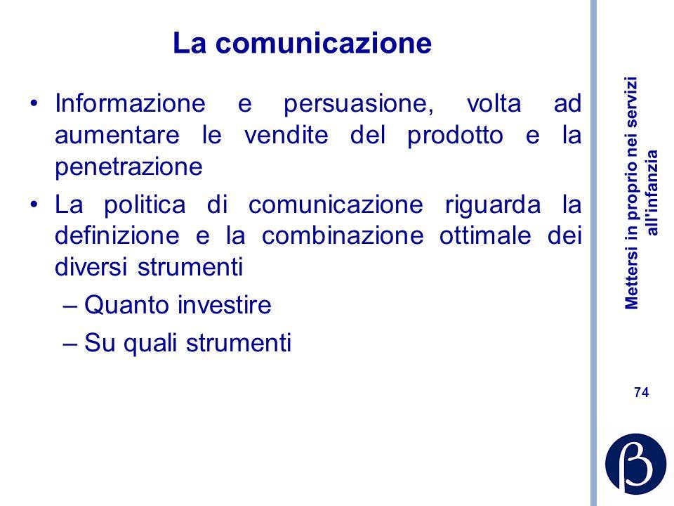 Mettersi in proprio nei servizi all infanzia 73 LA COMUNICAZIONE D IMPRESA La comunicazione dimpresa consiste principalmente in unattività di informazione e persuasione volta ad aumentare le vendite del prodotto.
