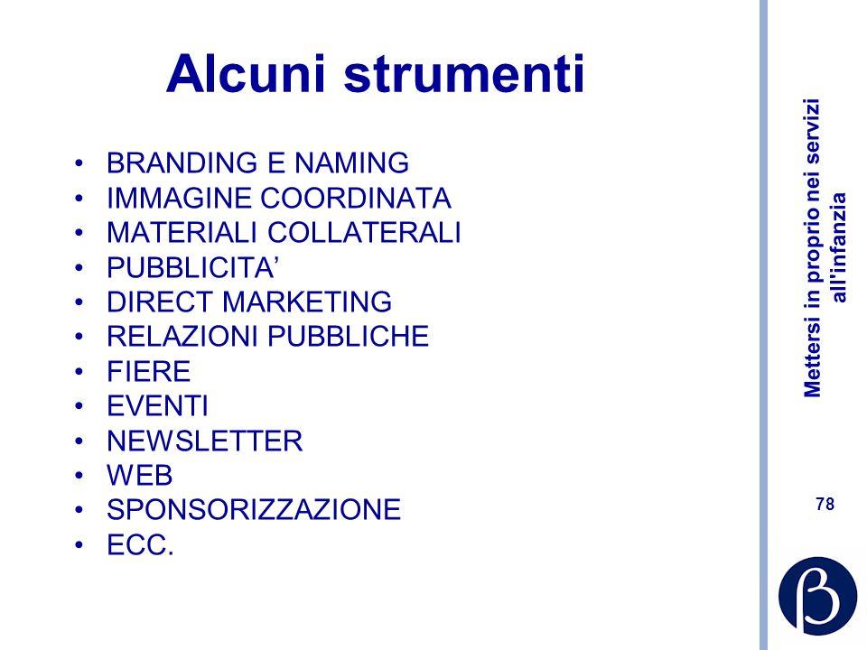 Media Clienti Associazioni Concorrenza Creditori P.A. Impresa Relazioni Pubbliche in miniatura
