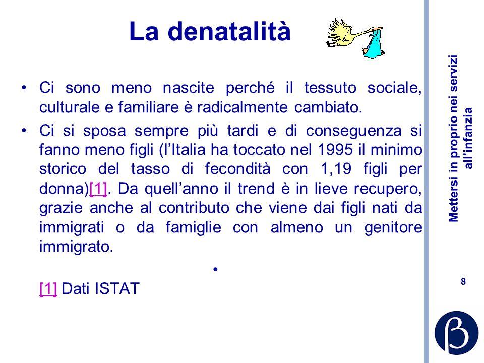 Mettersi in proprio nei servizi all infanzia 8 La denatalità Ci sono meno nascite perché il tessuto sociale, culturale e familiare è radicalmente cambiato.