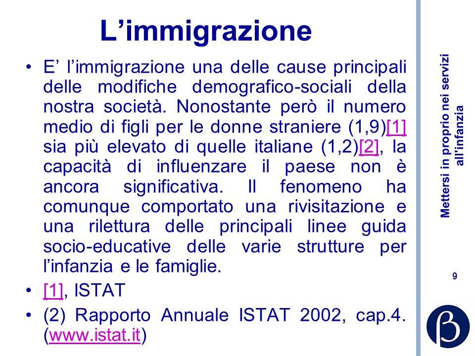 Mettersi in proprio nei servizi all infanzia 9 Limmigrazione E limmigrazione una delle cause principali delle modifiche demografico-sociali della nostra società.