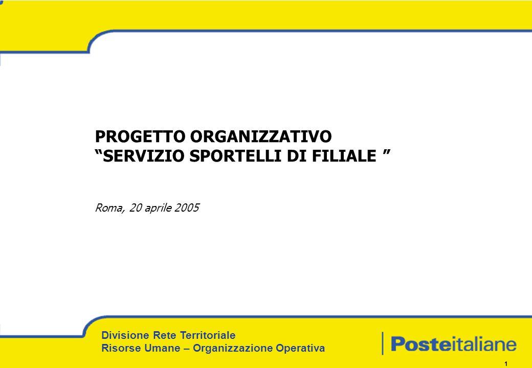 Divisione Rete Territoriale Risorse Umane – Organizzazione Operativa 1 PROGETTO ORGANIZZATIVO SERVIZIO SPORTELLI DI FILIALE Roma, 20 aprile 2005