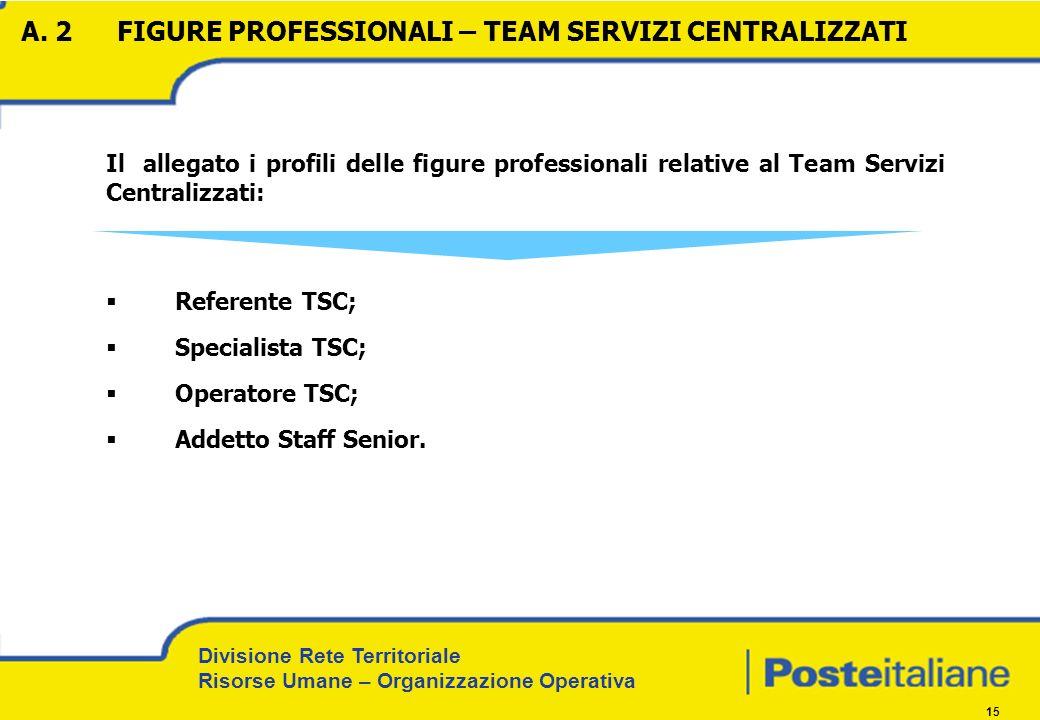 Divisione Rete Territoriale Risorse Umane – Organizzazione Operativa 15 Il allegato i profili delle figure professionali relative al Team Servizi Cent