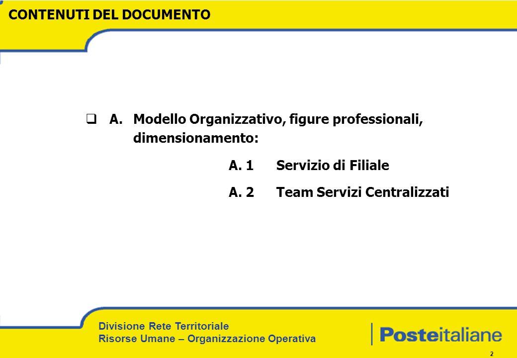 Divisione Rete Territoriale Risorse Umane – Organizzazione Operativa 2 CONTENUTI DEL DOCUMENTO A. Modello Organizzativo, figure professionali, dimensi