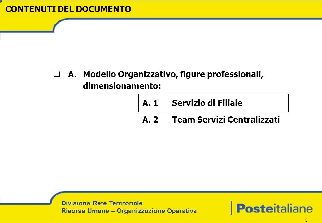 Divisione Rete Territoriale Risorse Umane – Organizzazione Operativa 3 CONTENUTI DEL DOCUMENTO A. Modello Organizzativo, figure professionali, dimensi