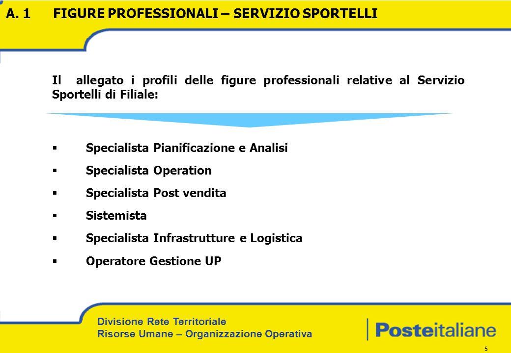 Divisione Rete Territoriale Risorse Umane – Organizzazione Operativa 5 Il allegato i profili delle figure professionali relative al Servizio Sportelli