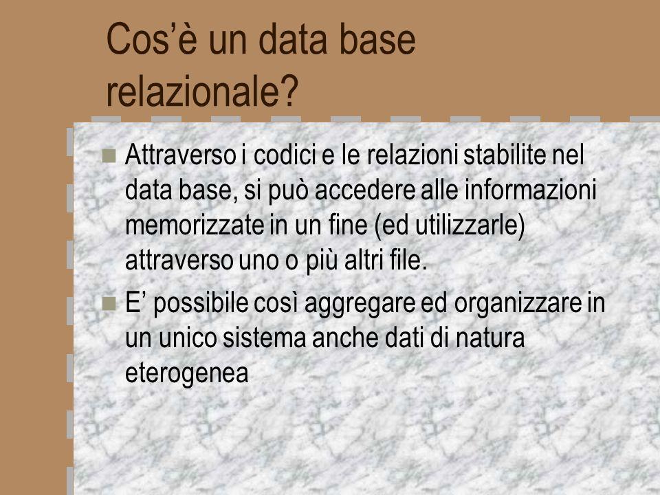 Cosè un data base relazionale? Attraverso i codici e le relazioni stabilite nel data base, si può accedere alle informazioni memorizzate in un fine (e