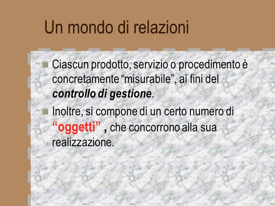 Un mondo di relazioni Ciascun prodotto, servizio o procedimento è concretamente misurabile, ai fini del controllo di gestione. Inoltre, si compone di