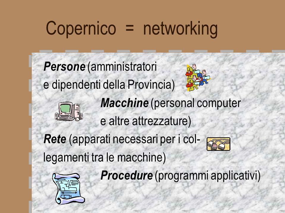 Copernico = networking Persone (amministratori e dipendenti della Provincia) Macchine (personal computer e altre attrezzature) Rete (apparati necessar