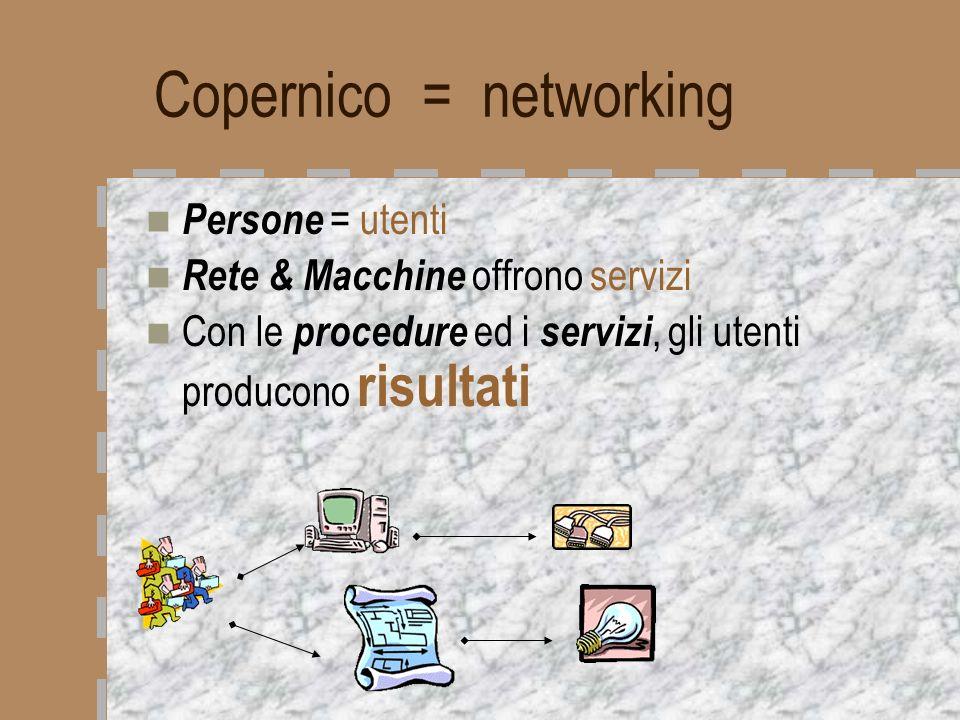 Copernico = networking Persone = utenti Rete & Macchine offrono servizi Con le procedure ed i servizi, gli utenti producono risultati