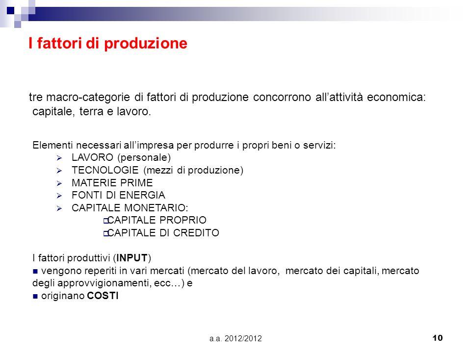 a.a. 2012/201210 I fattori di produzione tre macro-categorie di fattori di produzione concorrono allattività economica: capitale, terra e lavoro. Elem