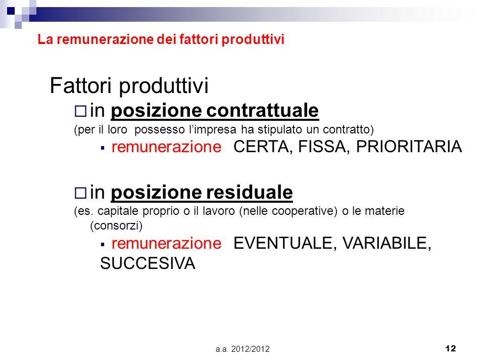 a.a. 2012/201212 La remunerazione dei fattori produttivi Fattori produttivi in posizione contrattuale (per il loro possesso limpresa ha stipulato un c