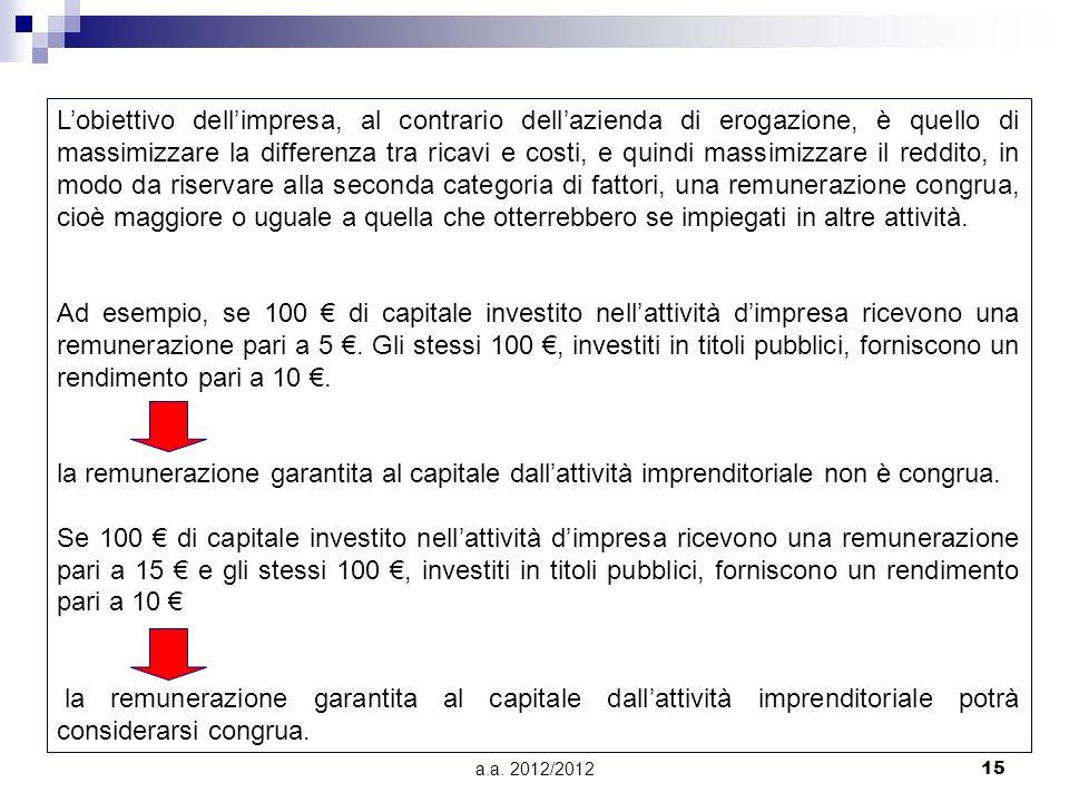 a.a. 2012/201215 Lobiettivo dellimpresa, al contrario dellazienda di erogazione, è quello di massimizzare la differenza tra ricavi e costi, e quindi m
