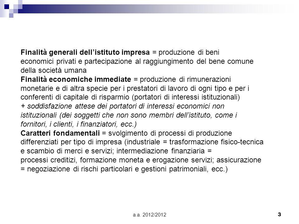 a.a. 2012/20123 Finalità generali dellistituto impresa = produzione di beni economici privati e partecipazione al raggiungimento del bene comune della