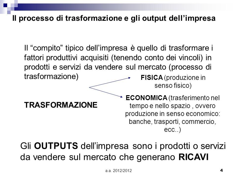a.a. 2012/20124 Il processo di trasformazione e gli output dellimpresa Il compito tipico dellimpresa è quello di trasformare i fattori produttivi acqu