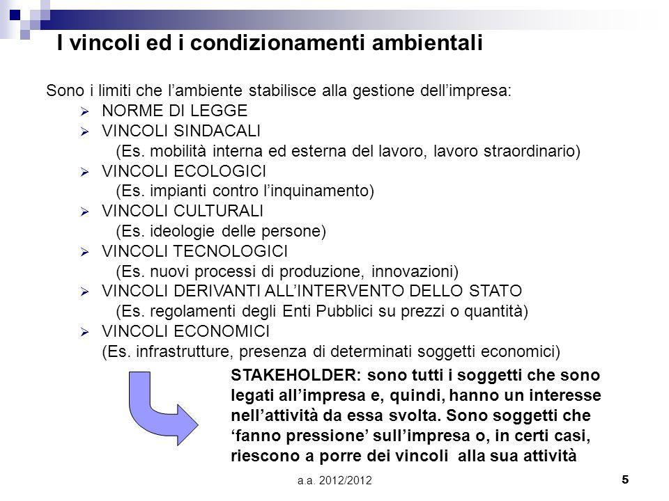 a.a. 2012/20125 I vincoli ed i condizionamenti ambientali Sono i limiti che lambiente stabilisce alla gestione dellimpresa: NORME DI LEGGE VINCOLI SIN