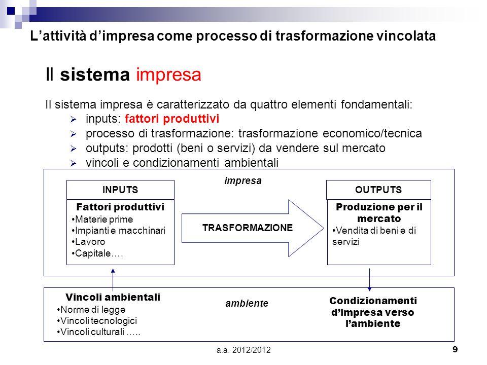 a.a. 2012/20129 Lattività dimpresa come processo di trasformazione vincolata Il sistema impresa Il sistema impresa è caratterizzato da quattro element
