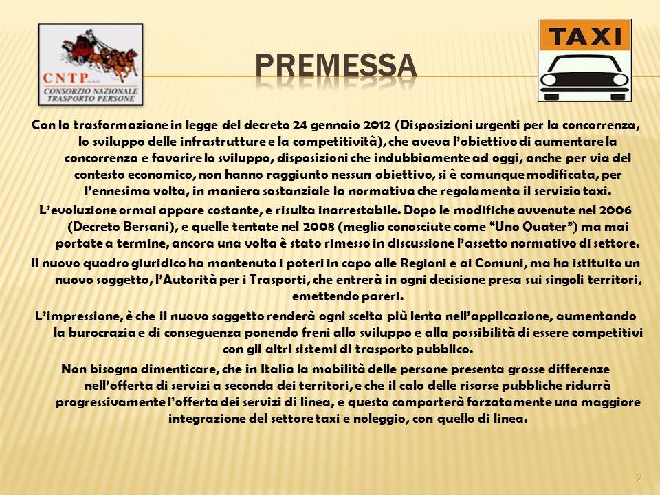 Con la trasformazione in legge del decreto 24 gennaio 2012 (Disposizioni urgenti per la concorrenza, lo sviluppo delle infrastrutture e la competitivi