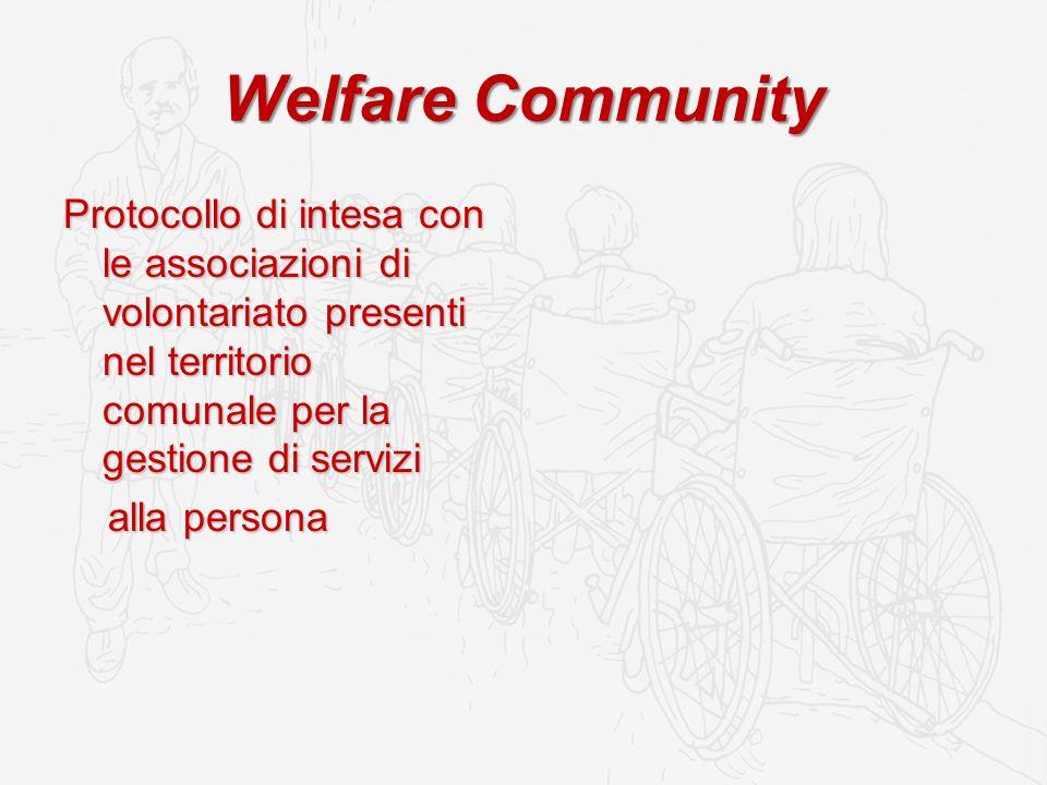 Welfare Community Protocollo di intesa con le associazioni di volontariato presenti nel territorio comunale per la gestione di servizi alla persona al