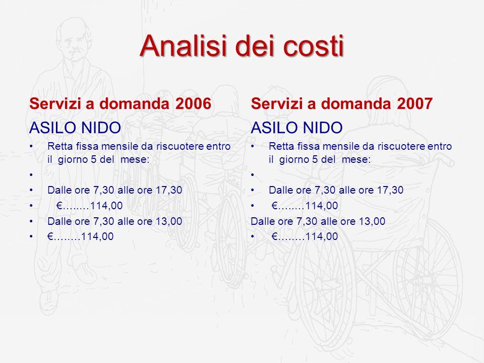 Analisi dei costi Servizi a domanda 2006 ASILO NIDO Retta fissa mensile da riscuotere entro il giorno 5 del mese: Dalle ore 7,30 alle ore 17,30 …..…11