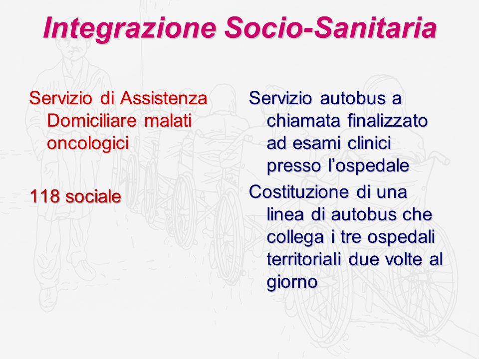 Integrazione Socio-Sanitaria Servizio di Assistenza Domiciliare malati oncologici 118 sociale Servizio autobus a chiamata finalizzato ad esami clinici