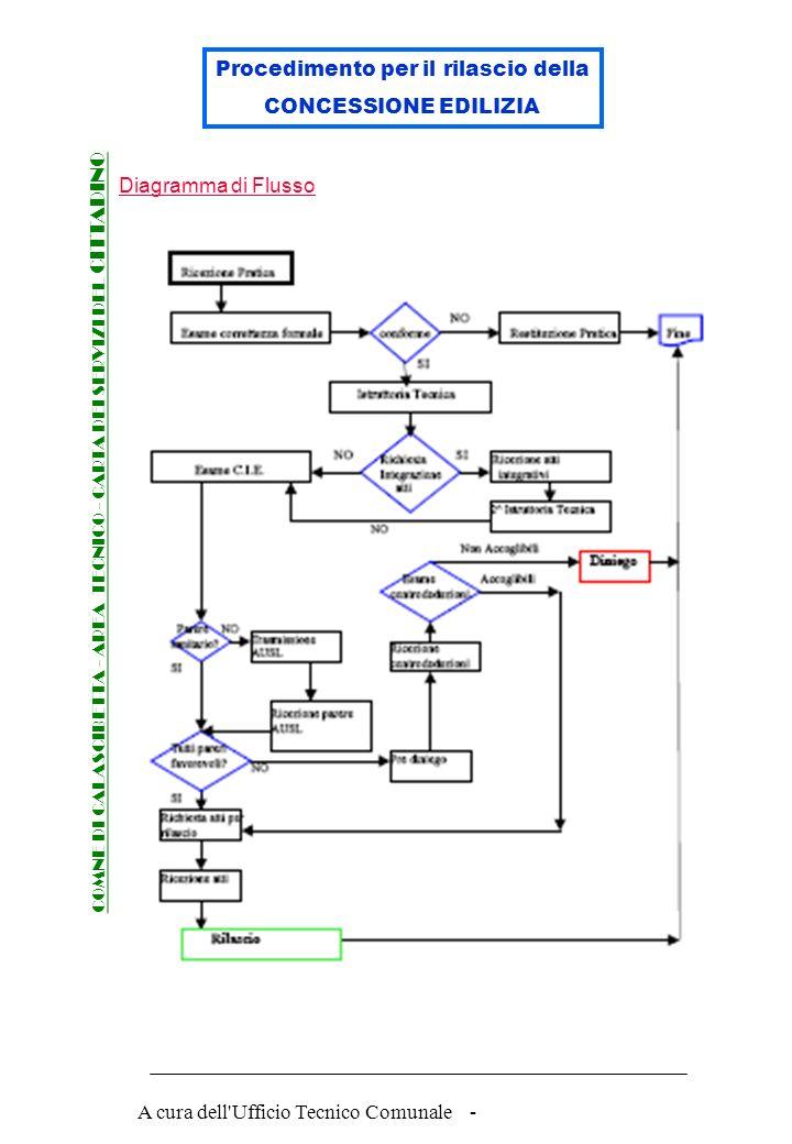 A cura dell'Ufficio Tecnico Comunale - Mod. 003 –p.4 18) Progetti impianti di riscaldamento o di produzione centralizzata di acqua calda, 19) Document