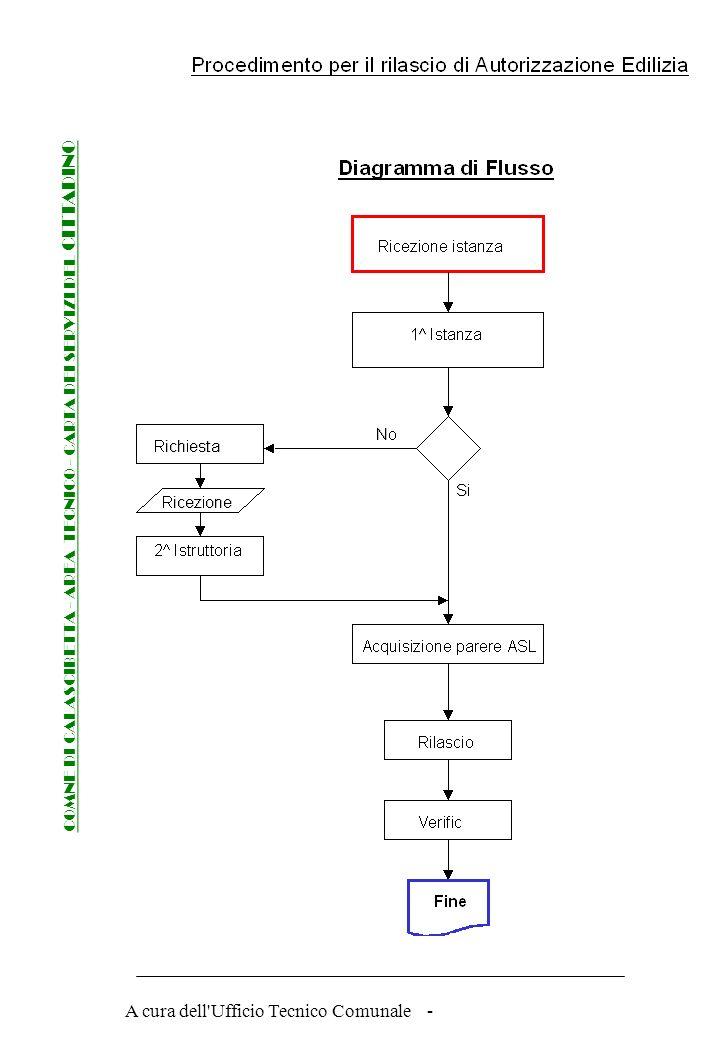 A cura dell'Ufficio Tecnico Comunale - 10) Progetti impianti di riscaldamento o di produzione centralizzata di acqua calda (se previsti) 11) Documenti
