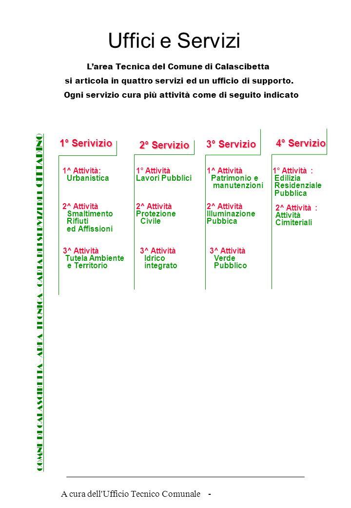 A cura dell'Ufficio Tecnico Comunale - Programmazione e Direzione Amministratori Responsabile dArea Piero Capizzi Sindaco Ivano Addieri Assessore allU