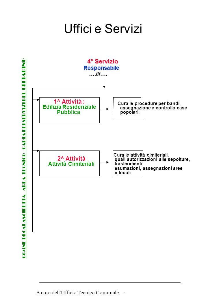 A cura dell Ufficio Tecnico Comunale - Uffici e Servizi 4° Servizio Responsabile Responsabile ….///….