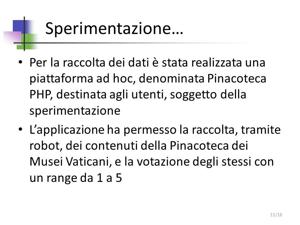 Sperimentazione… Per la raccolta dei dati è stata realizzata una piattaforma ad hoc, denominata Pinacoteca PHP, destinata agli utenti, soggetto della sperimentazione Lapplicazione ha permesso la raccolta, tramite robot, dei contenuti della Pinacoteca dei Musei Vaticani, e la votazione degli stessi con un range da 1 a 5 11/16