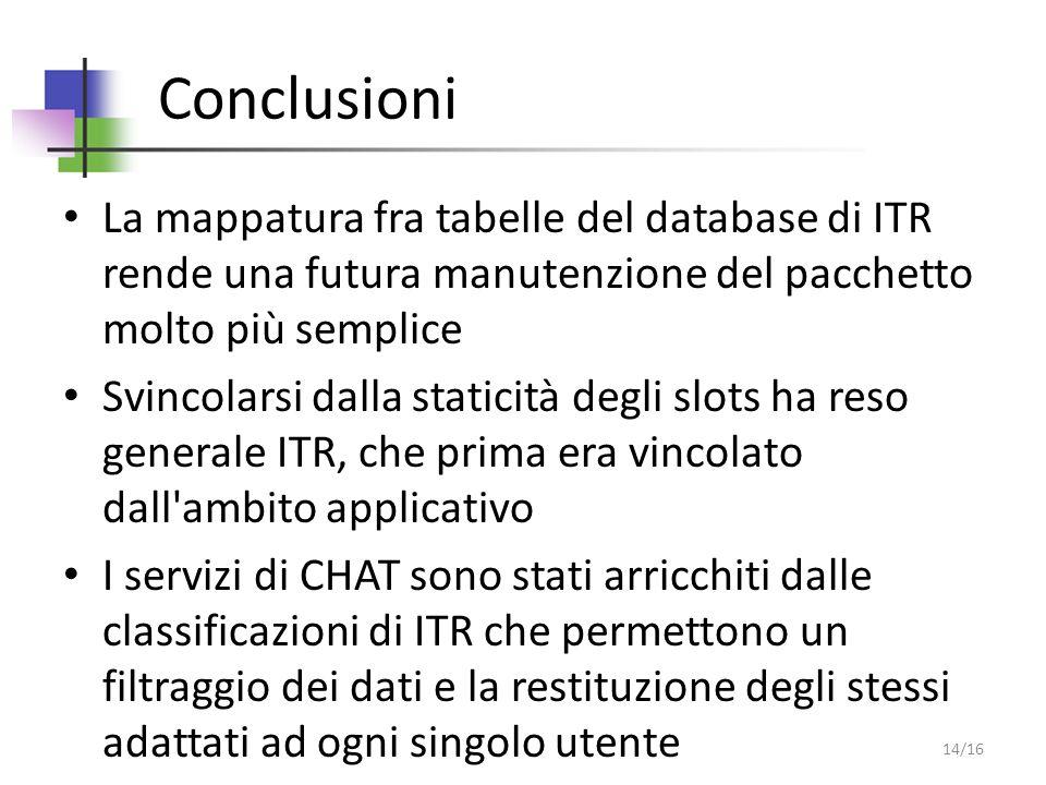 Conclusioni La mappatura fra tabelle del database di ITR rende una futura manutenzione del pacchetto molto più semplice Svincolarsi dalla staticità degli slots ha reso generale ITR, che prima era vincolato dall ambito applicativo I servizi di CHAT sono stati arricchiti dalle classificazioni di ITR che permettono un filtraggio dei dati e la restituzione degli stessi adattati ad ogni singolo utente 14/16