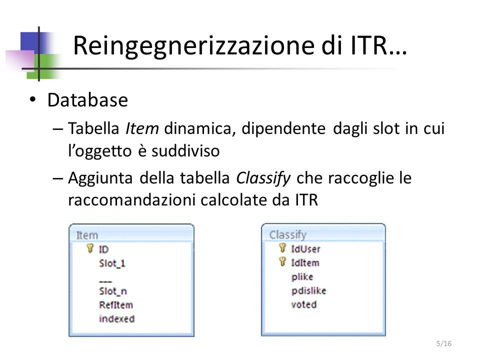 Reingegnerizzazione di ITR… Database – Tabella Item dinamica, dipendente dagli slot in cui loggetto è suddiviso – Aggiunta della tabella Classify che raccoglie le raccomandazioni calcolate da ITR 5/16