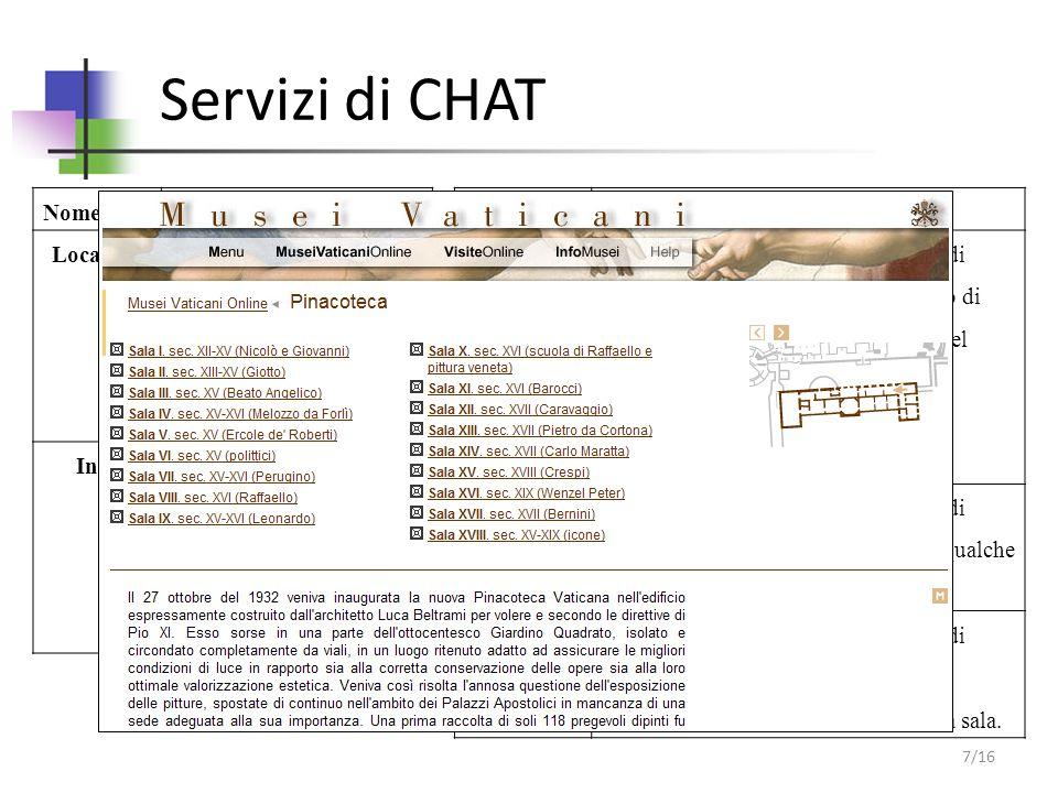 Servizi di CHAT Nome taskDescrizione Location È il comando con il quale si richiede di ricevere contenuti relativi ad una stanza specifica del museo.