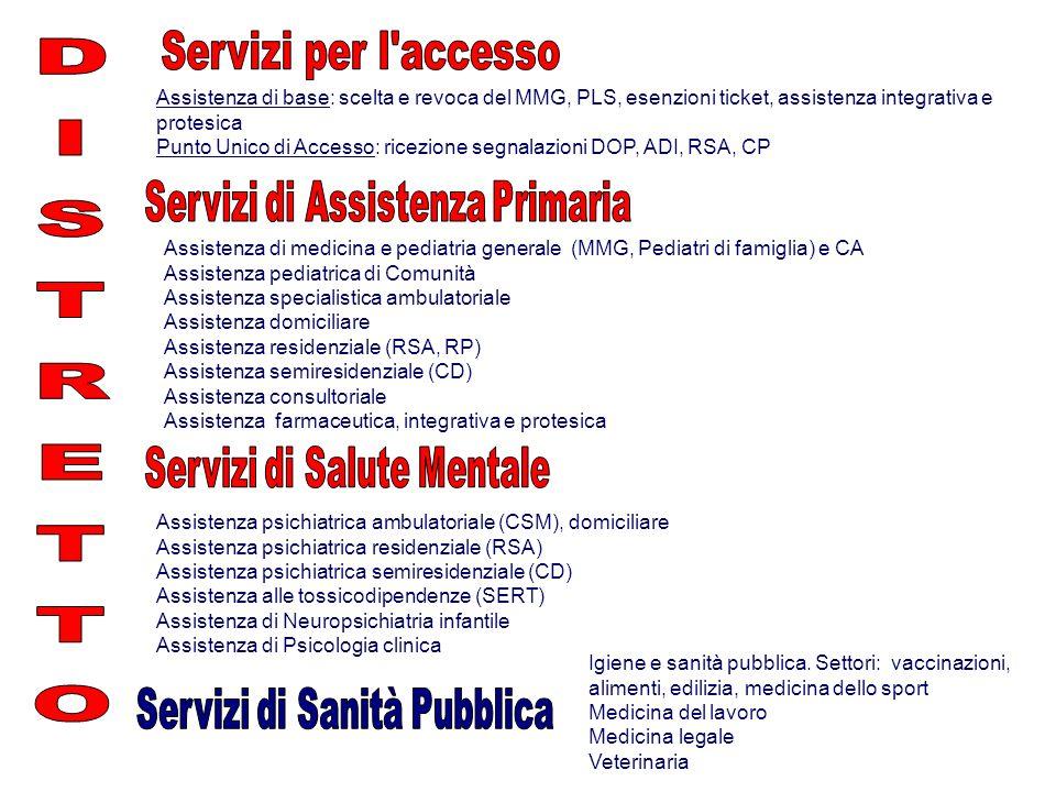 Assistenza di base: scelta e revoca del MMG, PLS, esenzioni ticket, assistenza integrativa e protesica Punto Unico di Accesso: ricezione segnalazioni