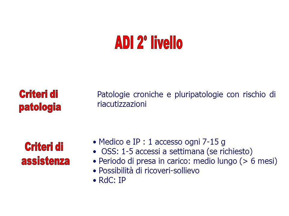 Patologie croniche e pluripatologie con rischio di riacutizzazioni Medico e IP : 1 accesso ogni 7-15 g OSS: 1-5 accessi a settimana (se richiesto) Per