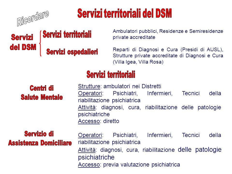 Strutture: ambulatori nei Distretti Operatori: Psichiatri, Infermieri, Tecnici della riabilitazione psichiatrica Attività: diagnosi, cura, riabilitazi