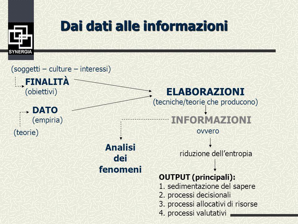 Il Sistema Informativo è un insieme (sistemico) finalizzato ed organizzato di processi atti a trattare la risorsa informazione. Un Sistema è Non Casua