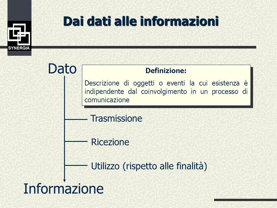 ELABORAZIONI (tecniche/teorie che producono) FINALITÀ (obiettivi) DATO (empiria) (soggetti – culture – interessi) (teorie) INFORMAZIONI Analisi dei fenomeni riduzione dellentropia OUTPUT (principali): 1.